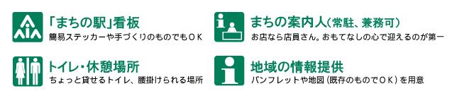 4つのアイコン